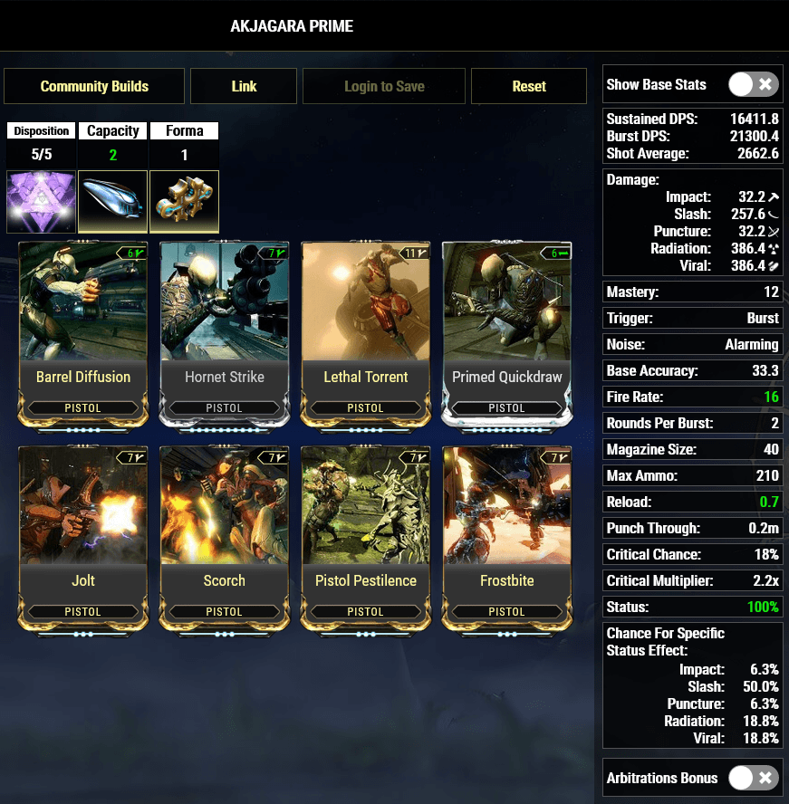 Akjagara, Siren Watcher, sirenwatcher, warframe, warframe weapon builds, weapon builds, weapons