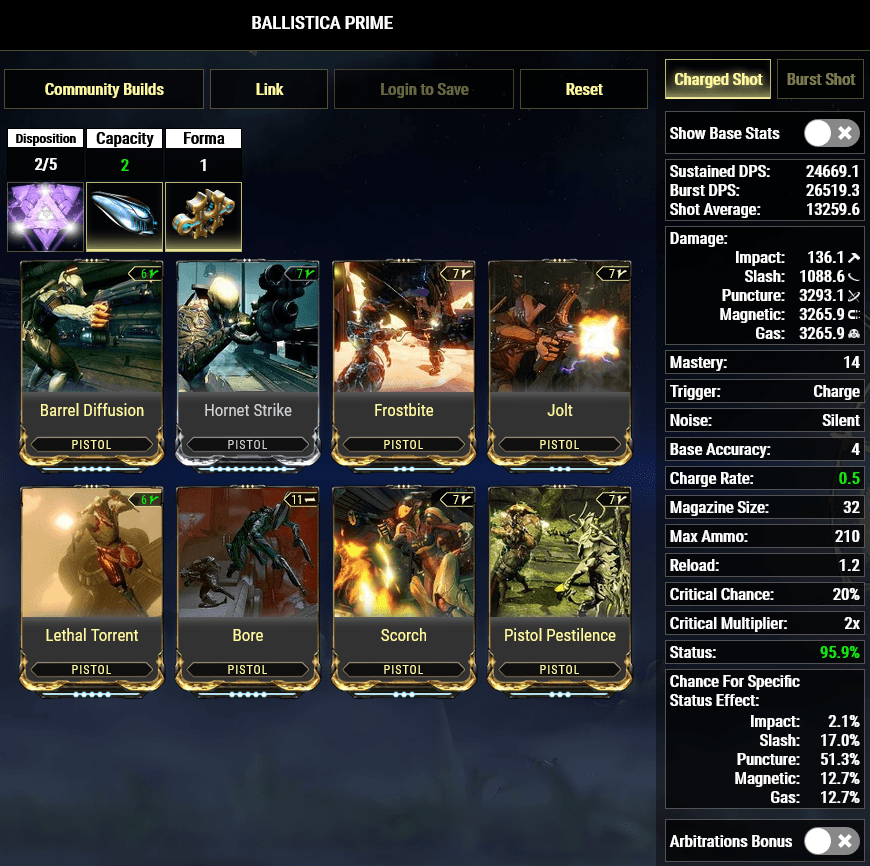 Ballstica, Siren Watcher, sirenwatcher, warframe, warframe weapon builds, weapon builds, weapons