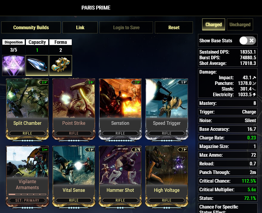 Paris, Siren Watcher, sirenwatcher, warframe, warframe weapon builds, weapon builds, weapons